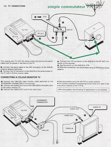 Sony Bétamax SLF1f-e