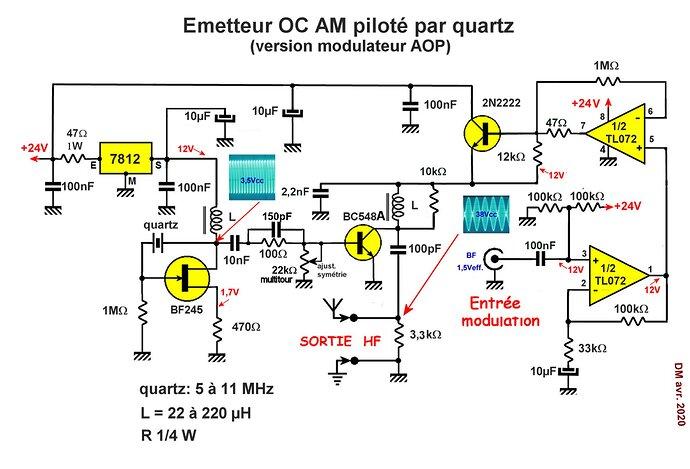 figure 6 - Tx avec AOP v2