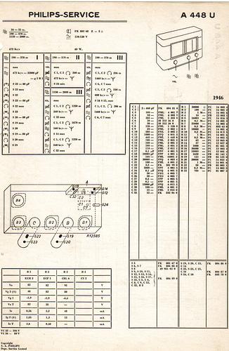 A448U-1