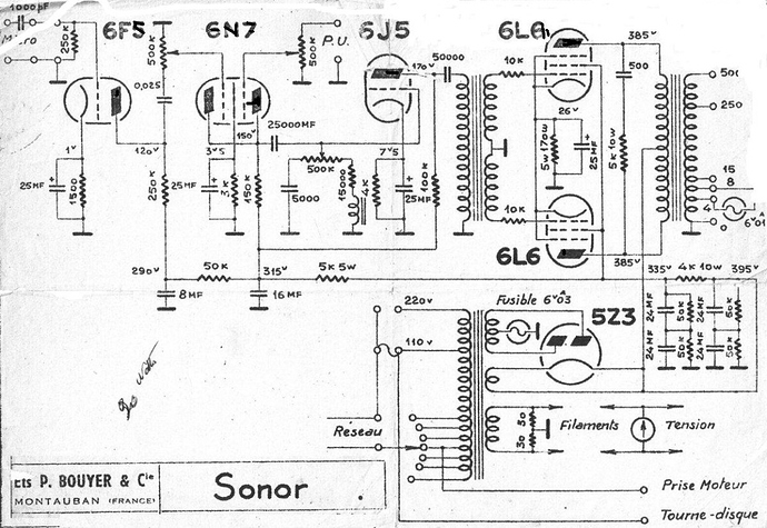 Bouyer-Sonor