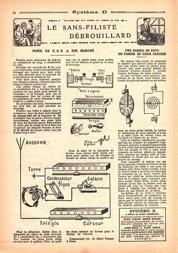 Système D n°106 27 juin 1926.    (R2)