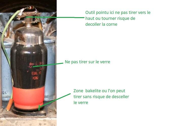 precautions tubes europeens