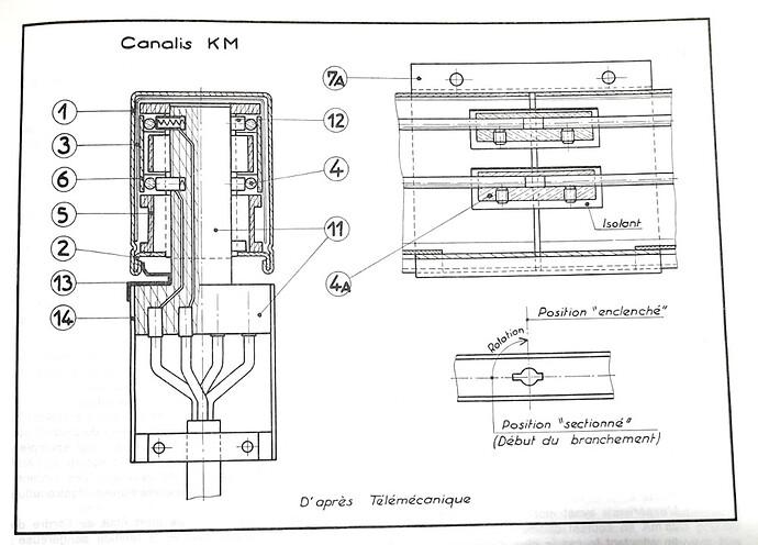 canalis KM (1)