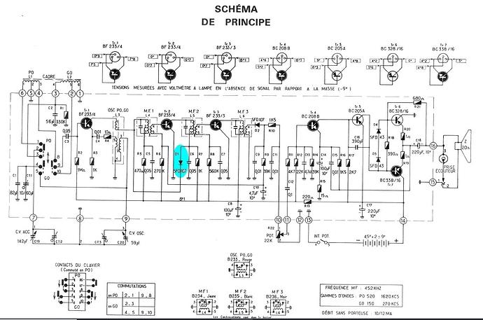 optalix-StJames_sch%C3%A9ma