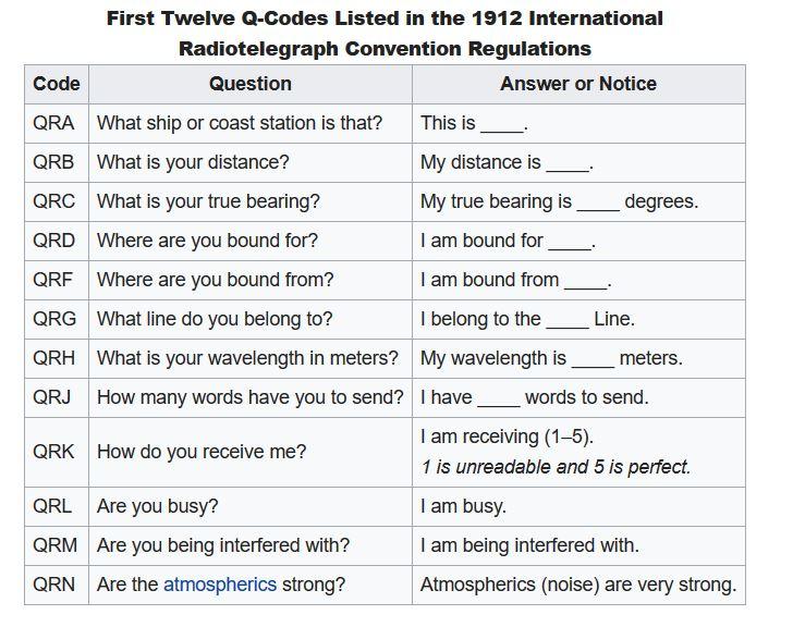 Q code