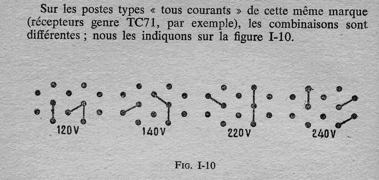 sel-tension-ducretet-2