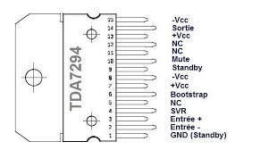TDA7294 brochage