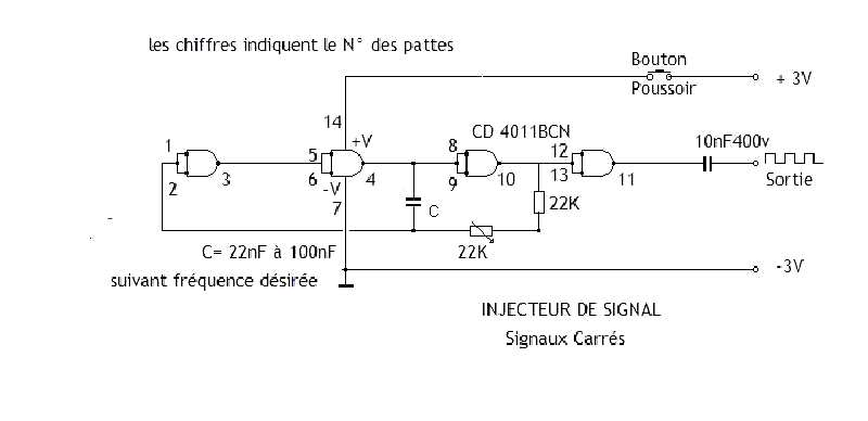injecteur de signal