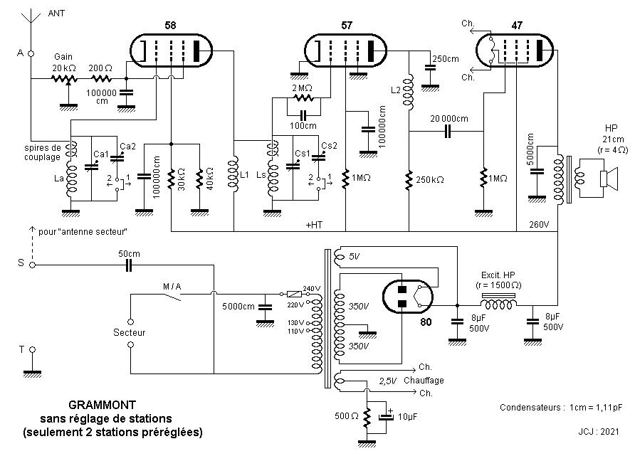 schéma grammont X2